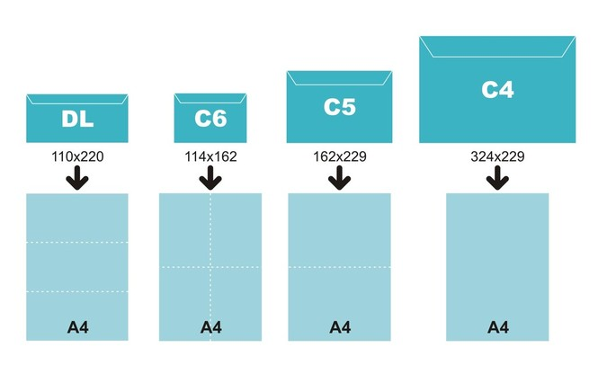 Открытки, параметры для печати открытки